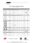IKO Liste prețuri