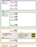 IKO Catalog produse sindrile accesorii